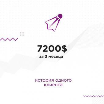 История одного клиента: +7200$ дохода за 3 месяца
